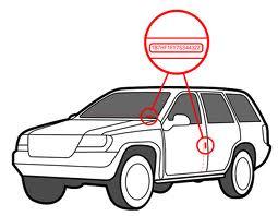 Vin Vehicle Identification Number Definition