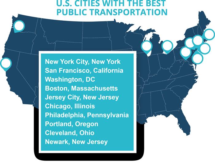 U.S. Cities with Best Public Transportation